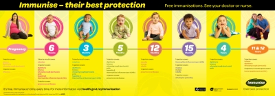 Immunise - their best protection