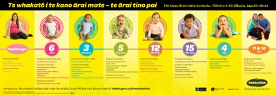 Immunise: their best protection - Te Reo Māori