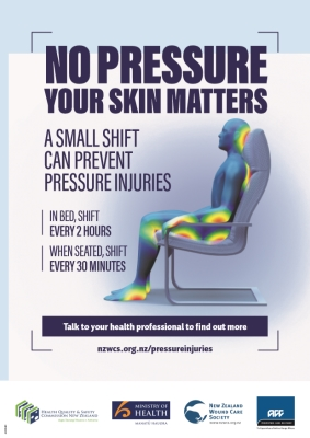 Pressure injuries: No pressure