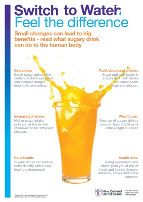 What are sugary drinks doing to your body?