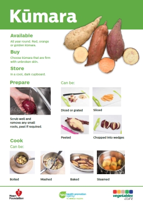 Easy meals with vegetables: Kūmara