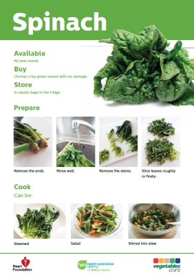 Easy meals with vegetables: Spinach