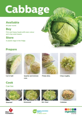 Easy meals with vegetables: Cabbage