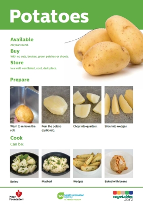 Easy meals with vegetables: Potatoes