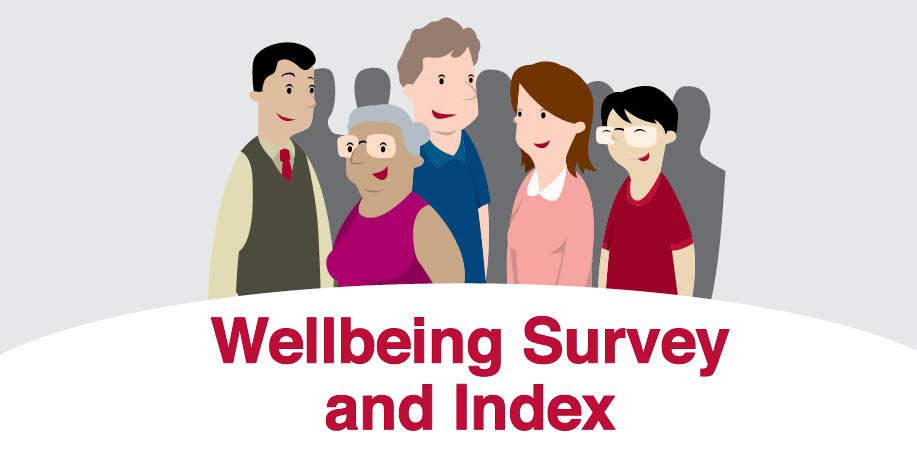 Wellbeing Survey and Index.