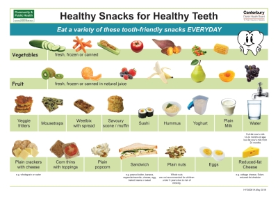Healthy snacks for healthy teeth - Early Childhood Centres