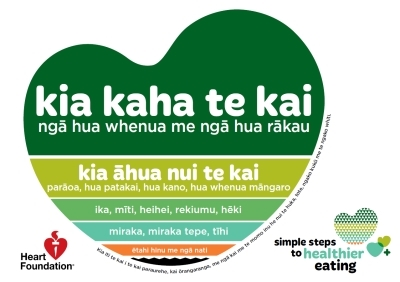 Simple steps to healthier eating - Te Reo Māori
