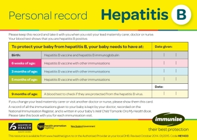 Hepatitis B: Personal Record