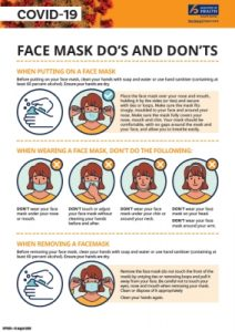 Face mask do's and don'ts (MED0273).