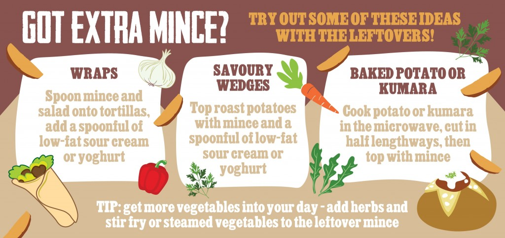 Got extra mince? Try out some of these ideas with the leftovers!
