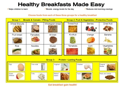 Healthy Breakfasts Made Easy