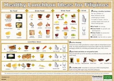 Healthy Lunchbox Ideas for Filipinos