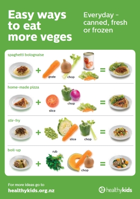 Easy ways to eat more veges
