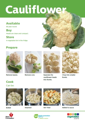 Easy meals with vegetables: Cauliflower