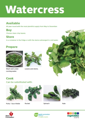 Easy meals with vegetables: Watercress