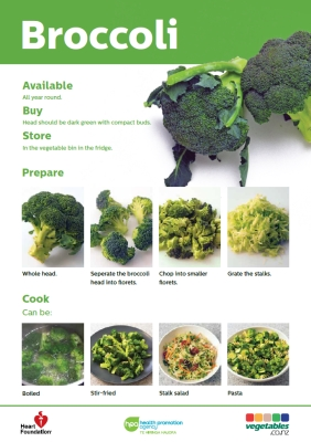 Easy meals with vegetables: Broccoli