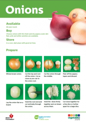 Easy meals with vegetables: Onions
