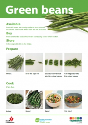 Easy meals with vegetables: Green beans